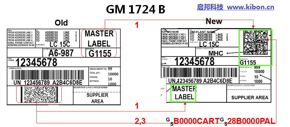 GM1724B运输标签