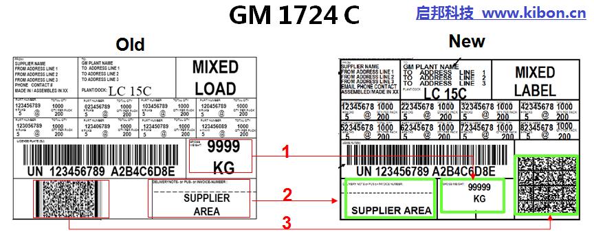 GM1724A运输标签
